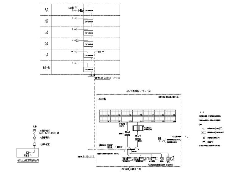 大型物流配送中心电气图纸(含招标文件)_5