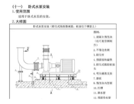 机电暖通空调施工工艺标准_7