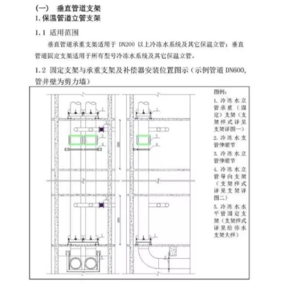 机电暖通空调施工工艺标准