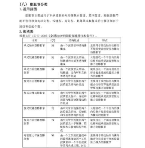 机电暖通空调施工工艺标准_6