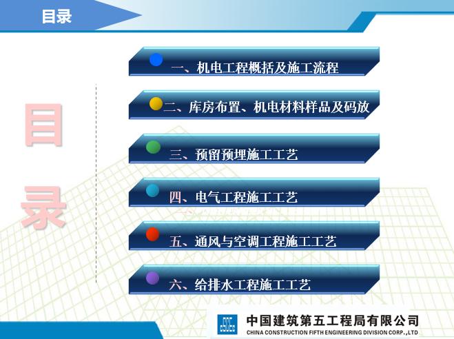 一键下载_15套暖通施工工艺_含机电施工工艺_1