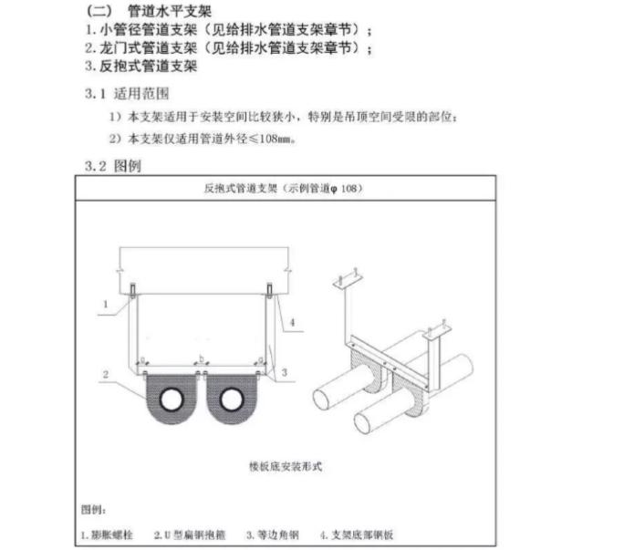 机电暖通空调施工工艺标准_2
