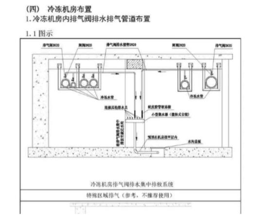 机电暖通空调施工工艺标准_4