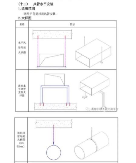 机电暖通空调施工工艺标准_8