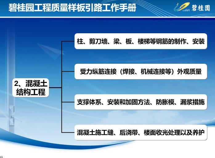 碧桂园工程质量样板引路(133页)