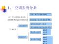 VRV(多联机)空调系统设计与介绍(53页)