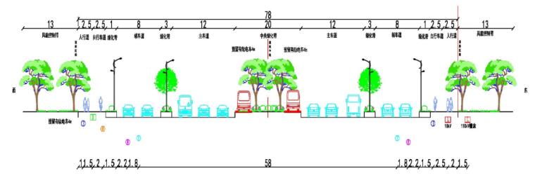 这种道路横断面是什么软件生成的啊?挺好看