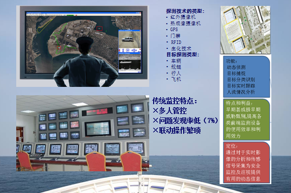某国家5A级知名景区物联网和智能化方案