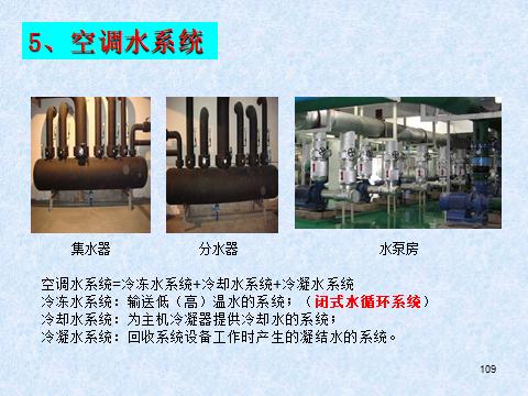 中央空调系统及原理(81页)_10