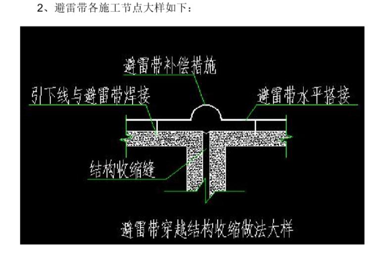 防雷接地施工技术交底培训讲义_3