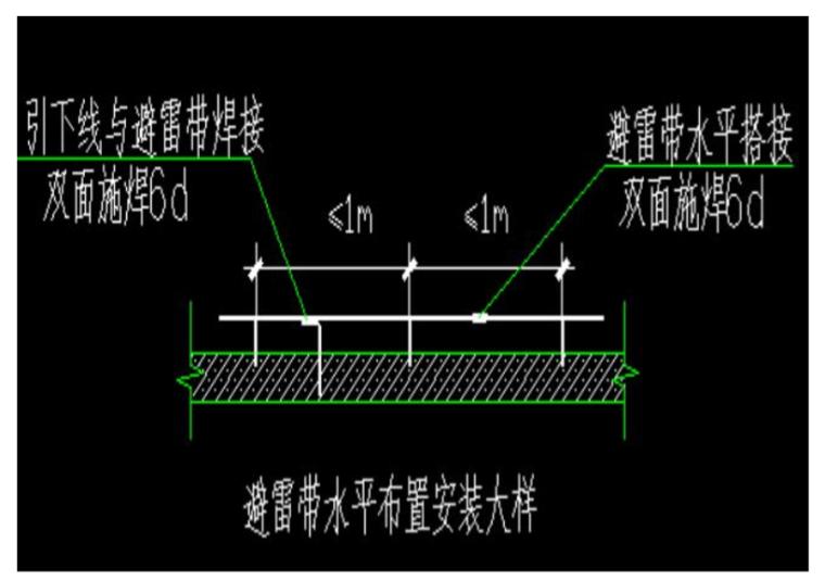 防雷接地施工技术交底培训讲义_5