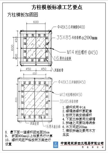 中建四局质量标准化图集(209页)_2