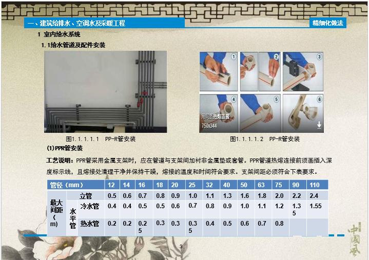 工程实体质量精细化图集下册机电部分2015版_1