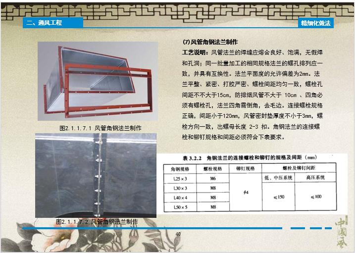 工程实体质量精细化图集下册机电部分2015版_10