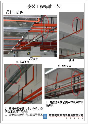 中建四局质量标准化图集(209页)_5