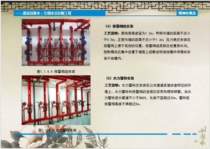 工程实体质量精细化图集下册机电部分2015版_5