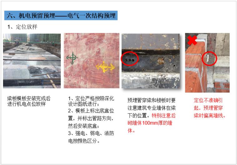 机电安装(水暖电及人防)预留预埋施工总结_6
