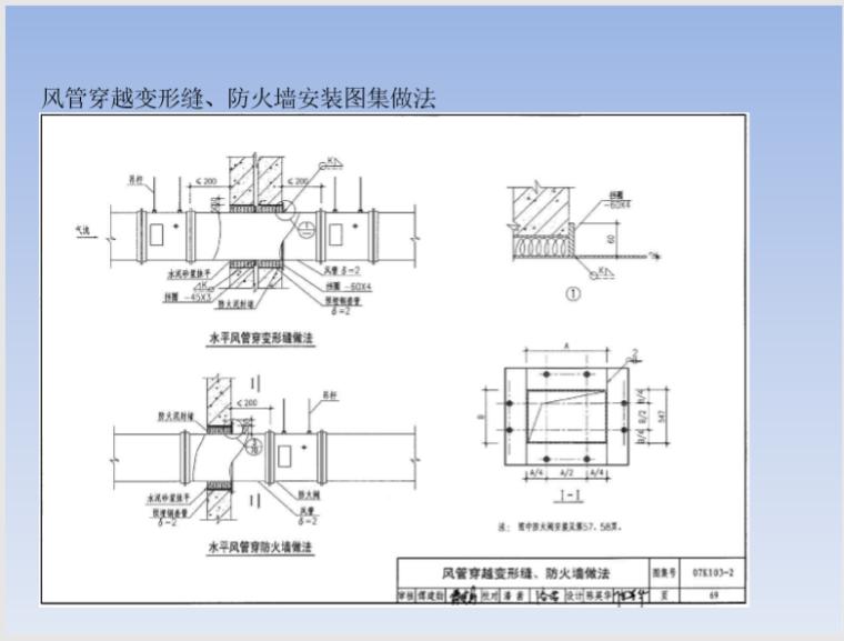 穿楼板墙体桥架_风管_套管封堵及防水做法_3