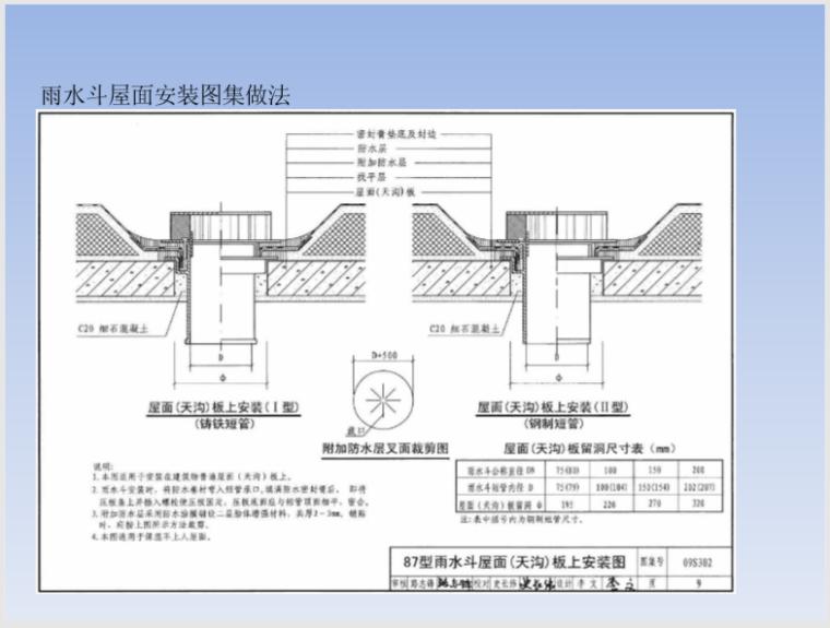 穿楼板墙体桥架_风管_套管封堵及防水做法_9