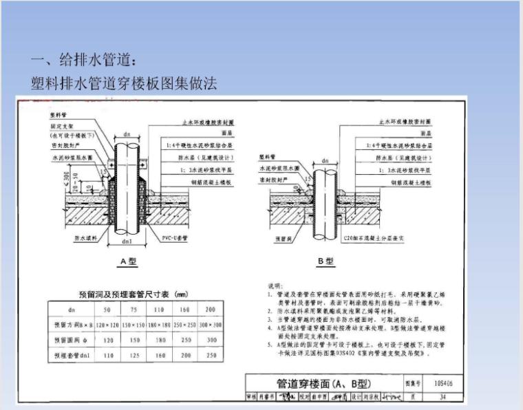 穿楼板墙体桥架_风管_套管封堵及防水做法_6