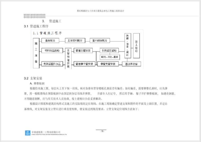 中建_机电安装工程施工组织设计方案2018_7