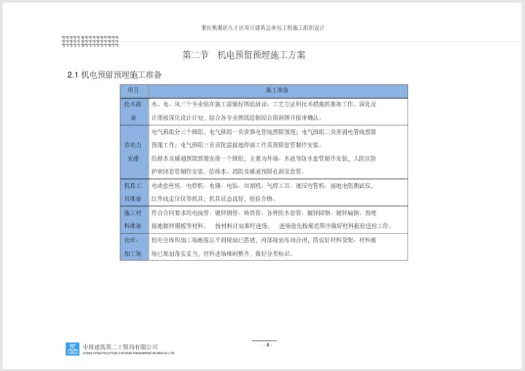 中建_机电安装工程施工组织设计方案2018_3