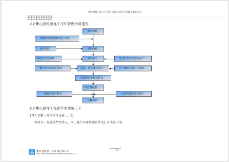 中建_机电安装工程施工组织设计方案2018_4