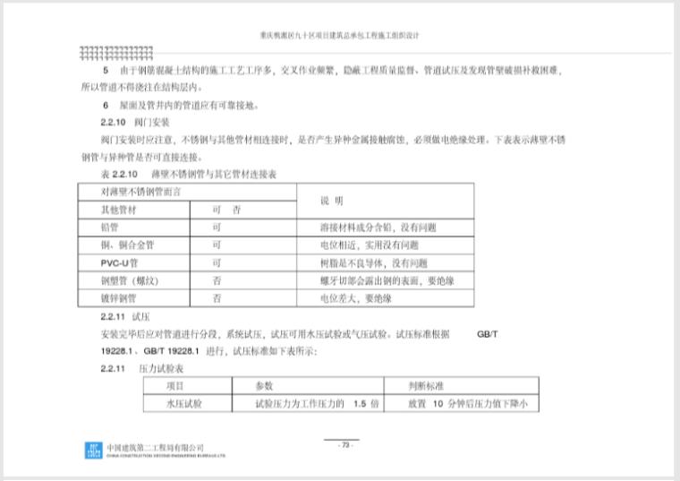 中建_机电安装工程施工组织设计方案2018_6