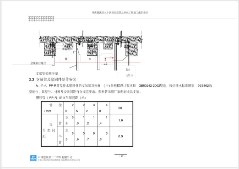 中建_机电安装工程施工组织设计方案2018_8
