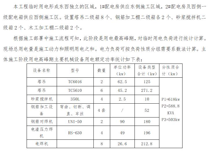 [一键下载]10套临时用电施工方案合集_3