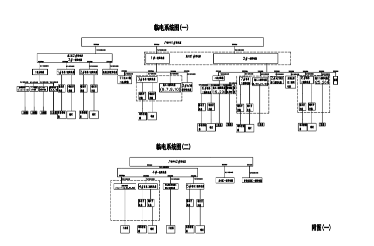 [一键下载]10套临时用电施工方案合集_8