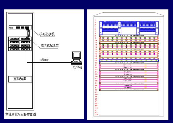 [一键下载]10套综合布线系统基础讲义合集_8