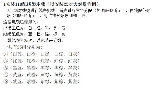 [一键下载]10套综合布线系统基础讲义合集_9
