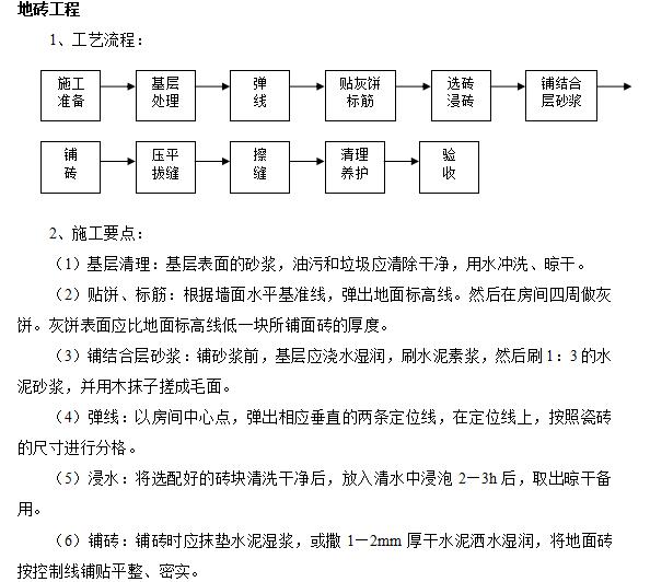 19套室内装修施工工艺指导_1
