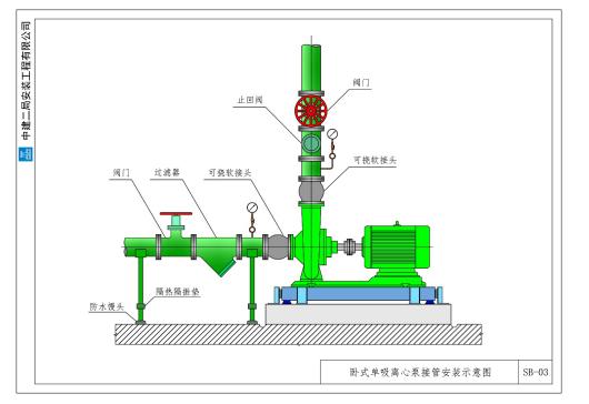 中建_大商业建筑机电安装工程施工组织设计_5