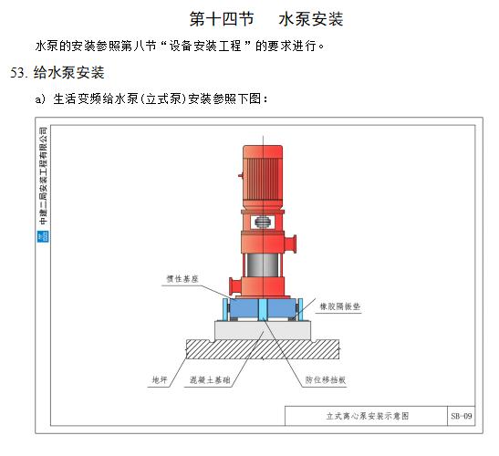 中建_大商业建筑机电安装工程施工组织设计_10