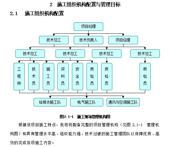 办公建筑机电安装工程施工组织设计111页_1