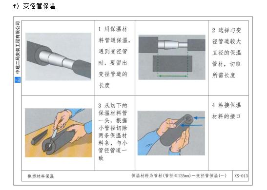 中建_大商业建筑机电安装工程施工组织设计_7