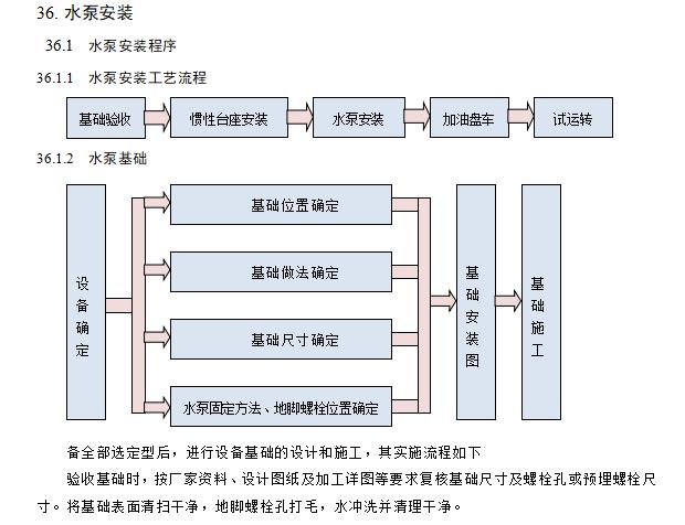 中建_大商业建筑机电安装工程施工组织设计_4