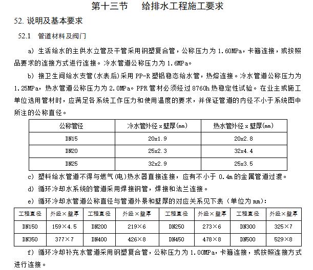 中建_大商业建筑机电安装工程施工组织设计_9