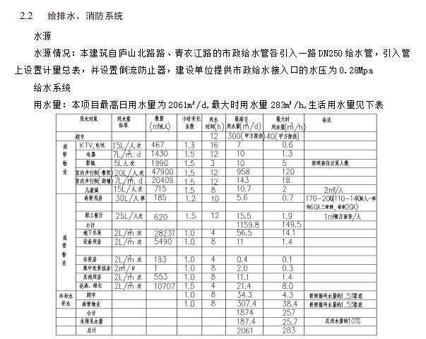 中建_大商业建筑机电安装工程施工组织设计_2