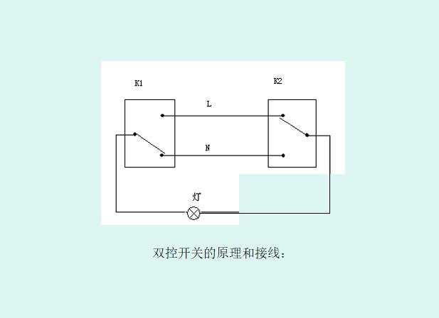 建筑装饰施工工艺大全-水电工艺[104页PPT]_2