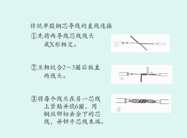 建筑装饰施工工艺大全-水电工艺[104页PPT]_4