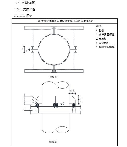 中建机电安装工程施工工艺(169页)_2