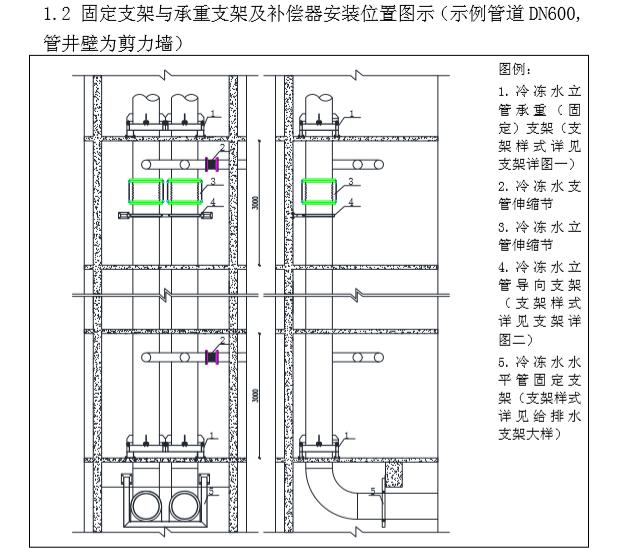 中建机电安装工程施工工艺(169页)_1