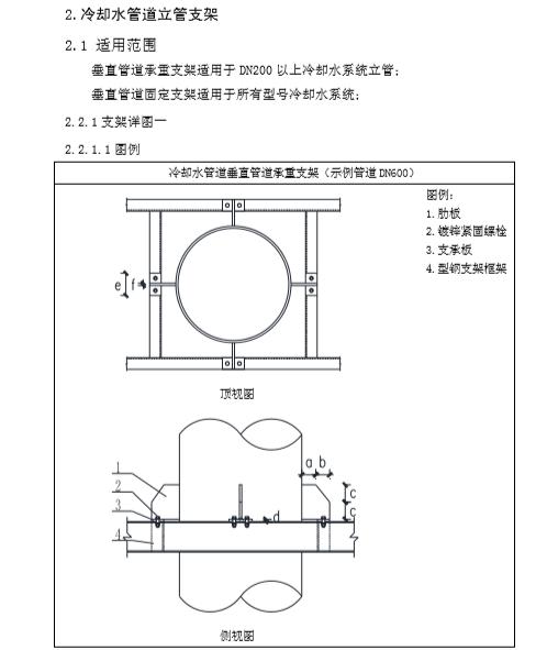 中建机电安装工程施工工艺(169页)_3