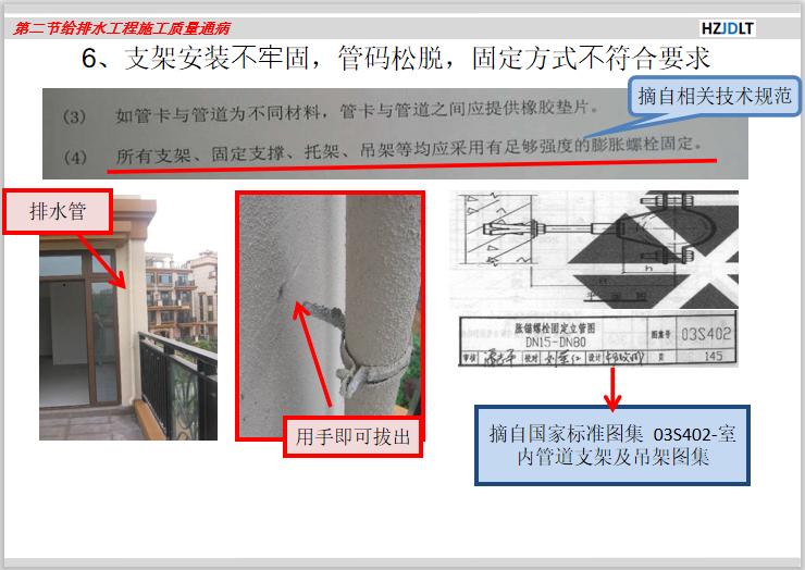 住宅楼机电安装工程质量通病分析(附图丰富)_6