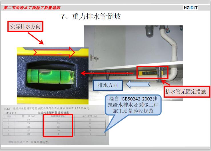 住宅楼机电安装工程质量通病分析(附图丰富)_7