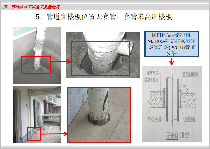 住宅楼机电安装工程质量通病分析(附图丰富)_5