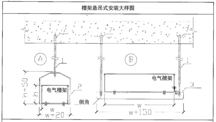中建_机电安装工程施工工艺标准(103页)_6